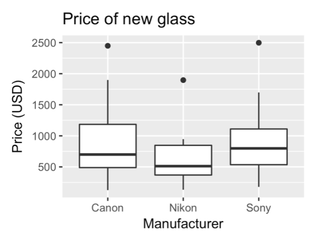 Amazon analysis price.png